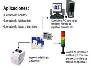 """Dosificado Automatico de Líquidos """"hasta 1 000 kg"""